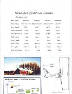 Details on Solar Wind